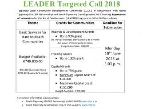 LEADER Funding Targeted Call 2018
